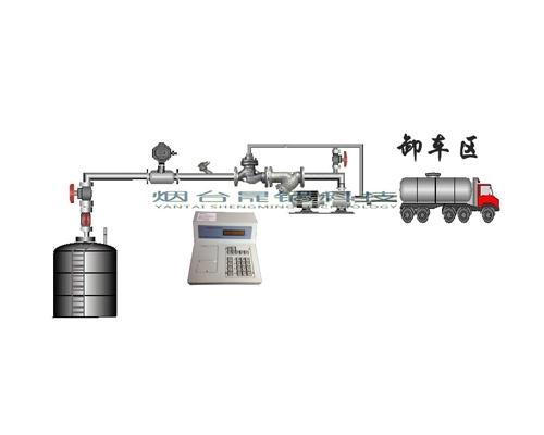 枣庄定量自动卸车分装设备