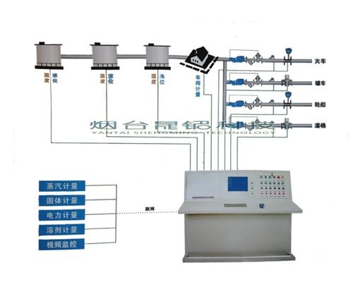 油库罐区集中计量监控管理系统