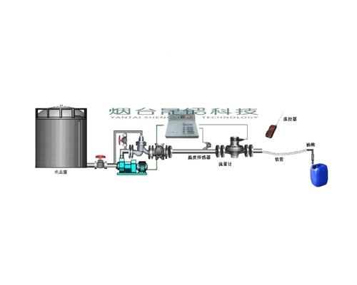 遥控式液体定量灌装机